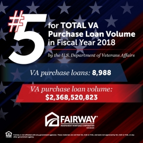 Rick Wade with Fairway Independent Mortgage NMLS#1612659